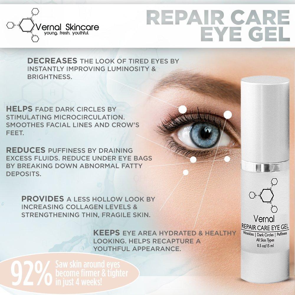 best eye cream for tired eyes