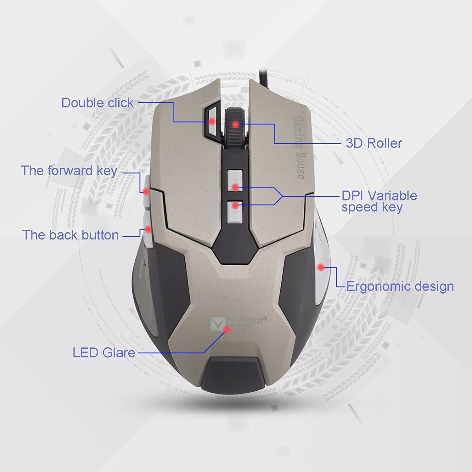 Vander Life 3-Button Optical USB Wired Mouse 5ft Cord, 1000 DPI