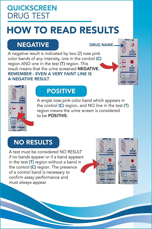 QuickScreen 1 Panel Urine Drug Dip Card 9077T - Marijuana - THC (50) - Made in USA by QuickScreen (Image #3)