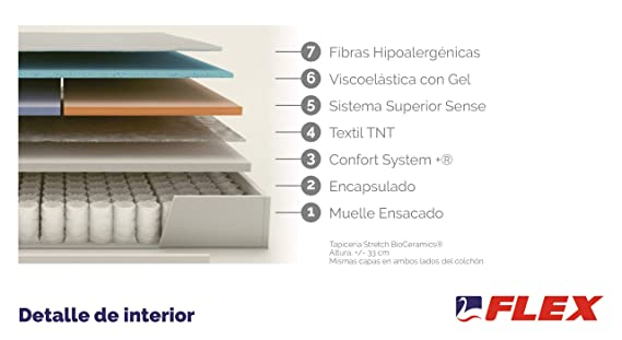 FLEX Colchón muelles ensacados biocerámico WBx 500 Visco Firmeza Superior, 135 x 190 cm: Amazon.es: Hogar