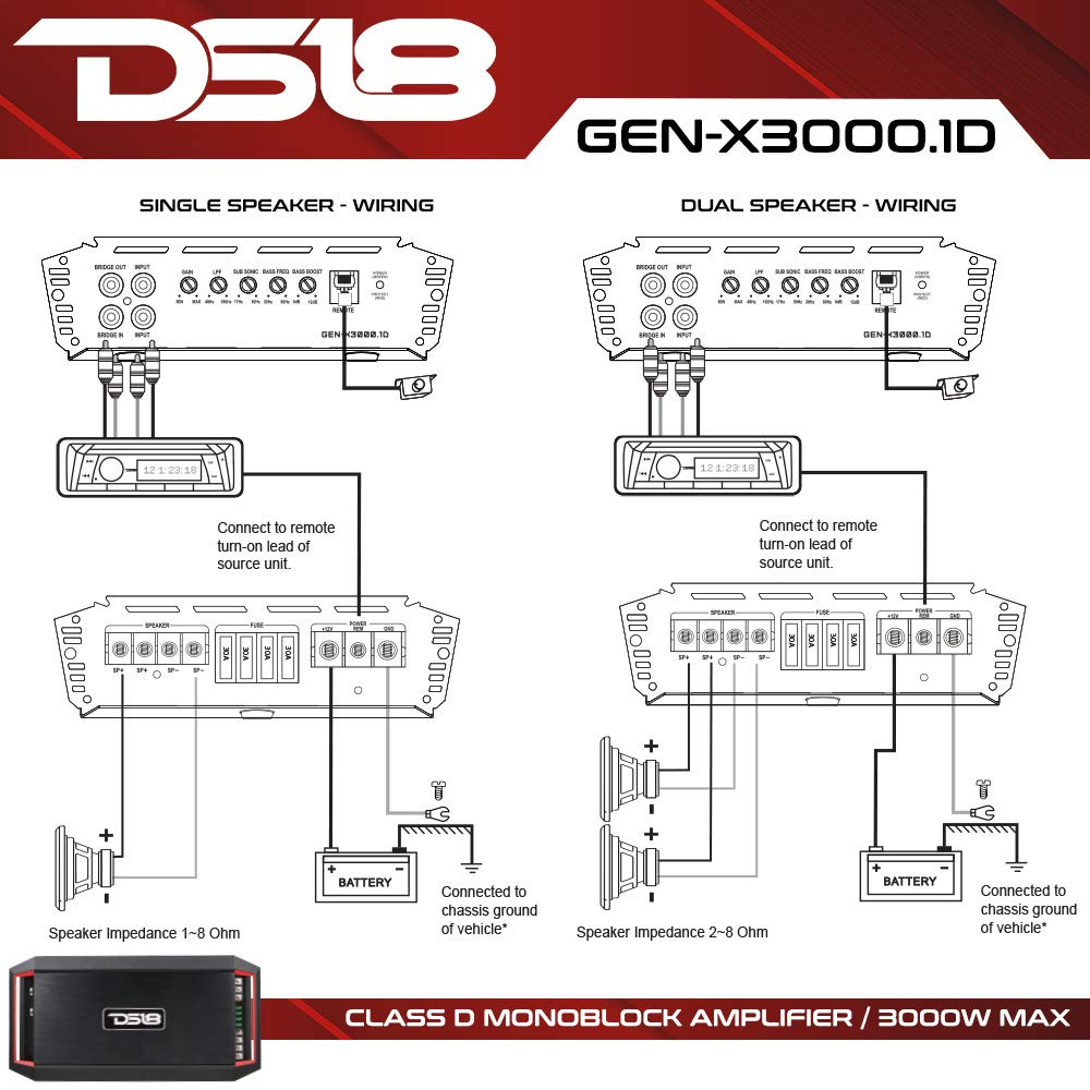 Wiring Diagram For Amplifier Ds 18 Diagrams Data Base Monoblock Amp Amazon Com Ds18 Gen X3000 1d 3000w Peak 700w Rms 2 Ohm Cea Rh On 1