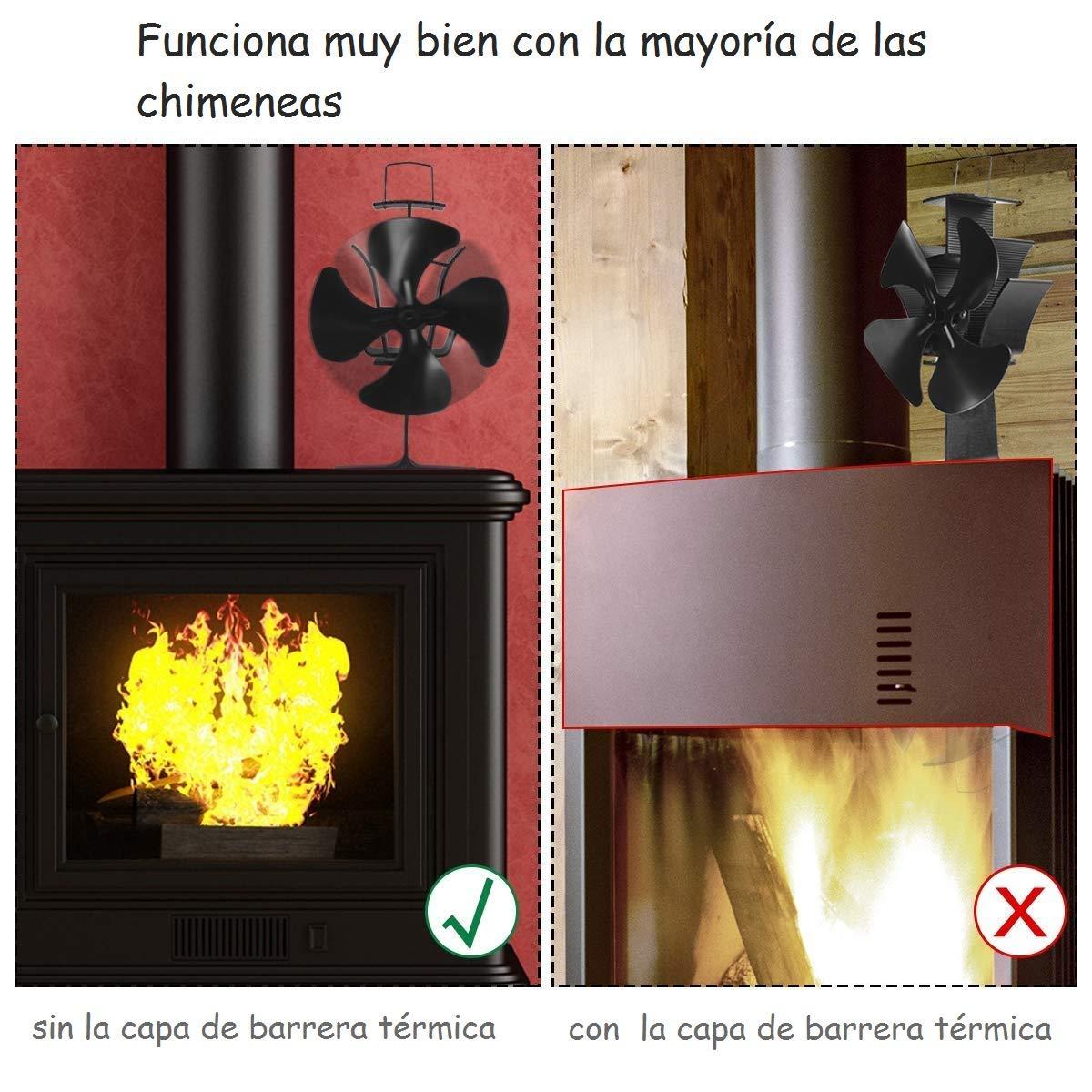 COSTWAY Ventilador de Chimenea con 4 Hojas USB Cable Fan sin Humo para Estufa de Leña Quemador de Madera Color Negro: Amazon.es: Bricolaje y herramientas