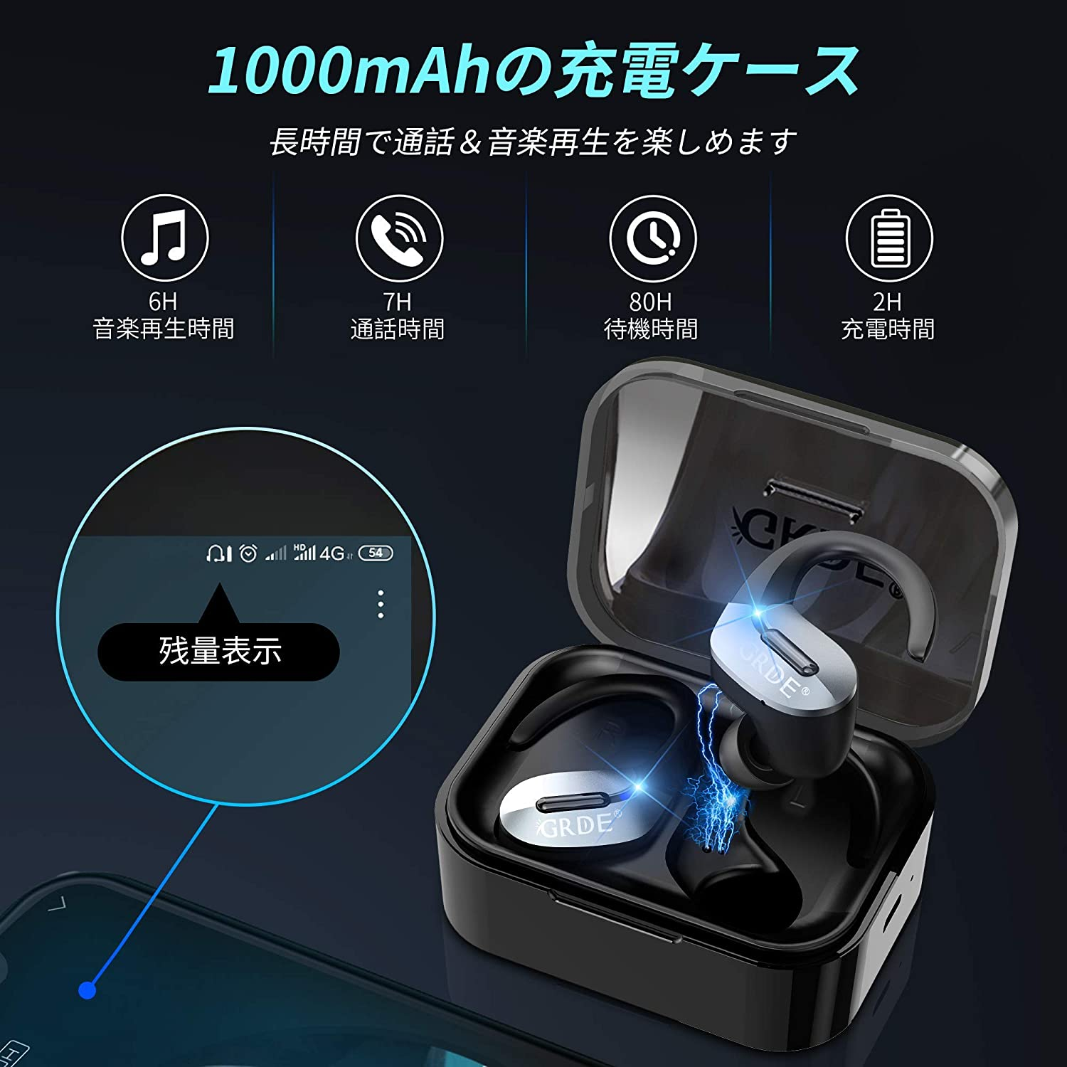 【2020年最新版 耳掛け式】完全ワイヤレス イヤホン Bluetooth ノイズキャンセリング マイク内蔵 自動ON/OFF/ペアリング ハンズフリー通話
