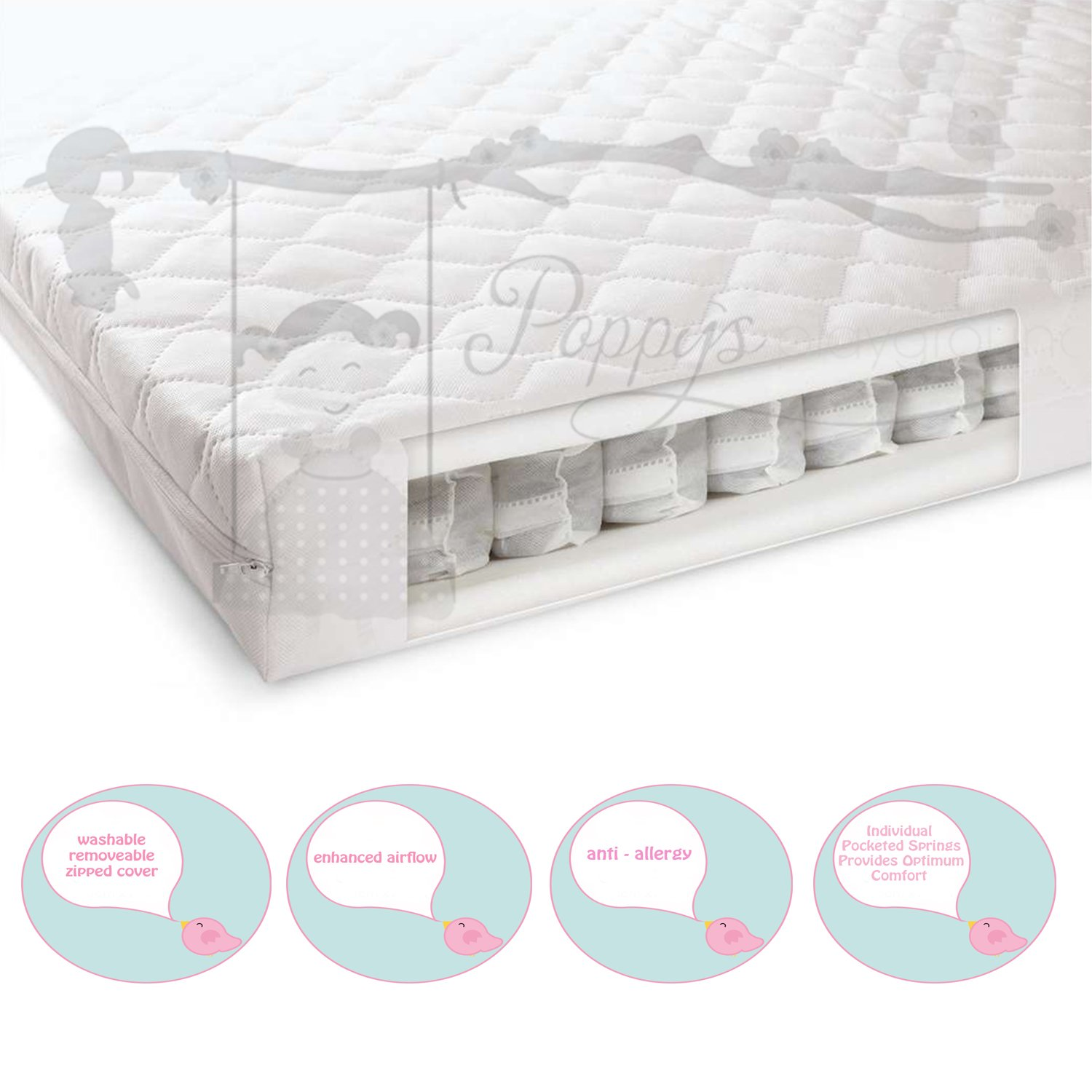 Baby Cot Bed Mattress - 140cm x 70cm Pocket Sprung Mattress Poppy's Playground