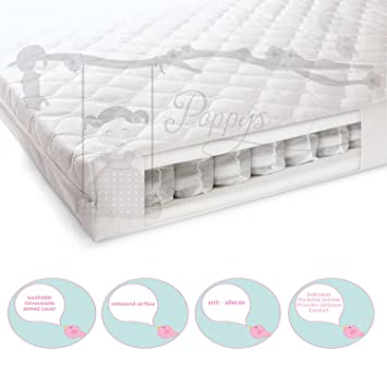 cheap for discount 90a68 15fd7 Baby Cot Mattress - 120cm x 60cm Binded Pocket Spring ...