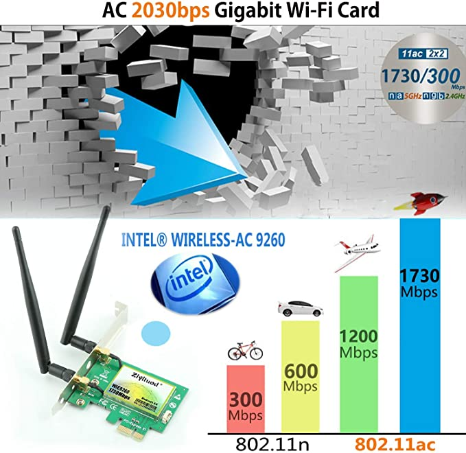 Ziyituod Gigabit WiFi Card, AC2030Mbps PCIe Wireless WiFi Network Card with Bluetooth 5.0, Dual Band(5GHz 1730Mbps / 2.4GHz 300Mbps) PCI Express ...