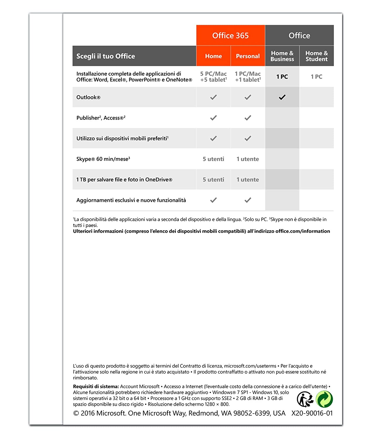 MICROSOFT Licensed Correctly Packages Microsoft Office Home And ...