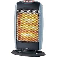 IN Calefactor INFINITON Desde 1200W (Control de Temperatura