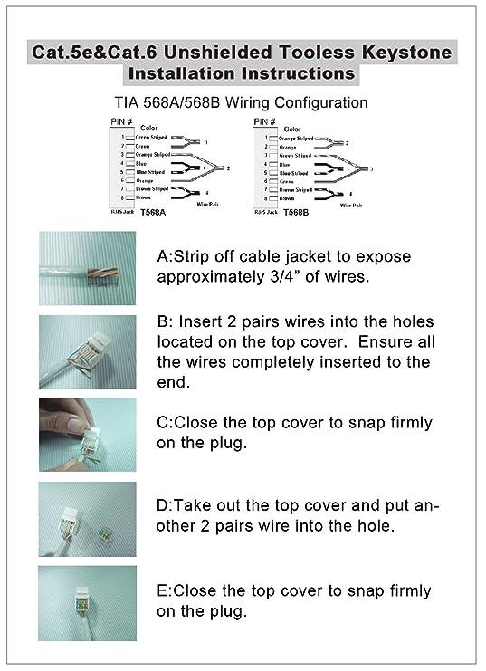 Tia 568a Cat5e Jack Wiring - Enthusiast Wiring Diagrams •