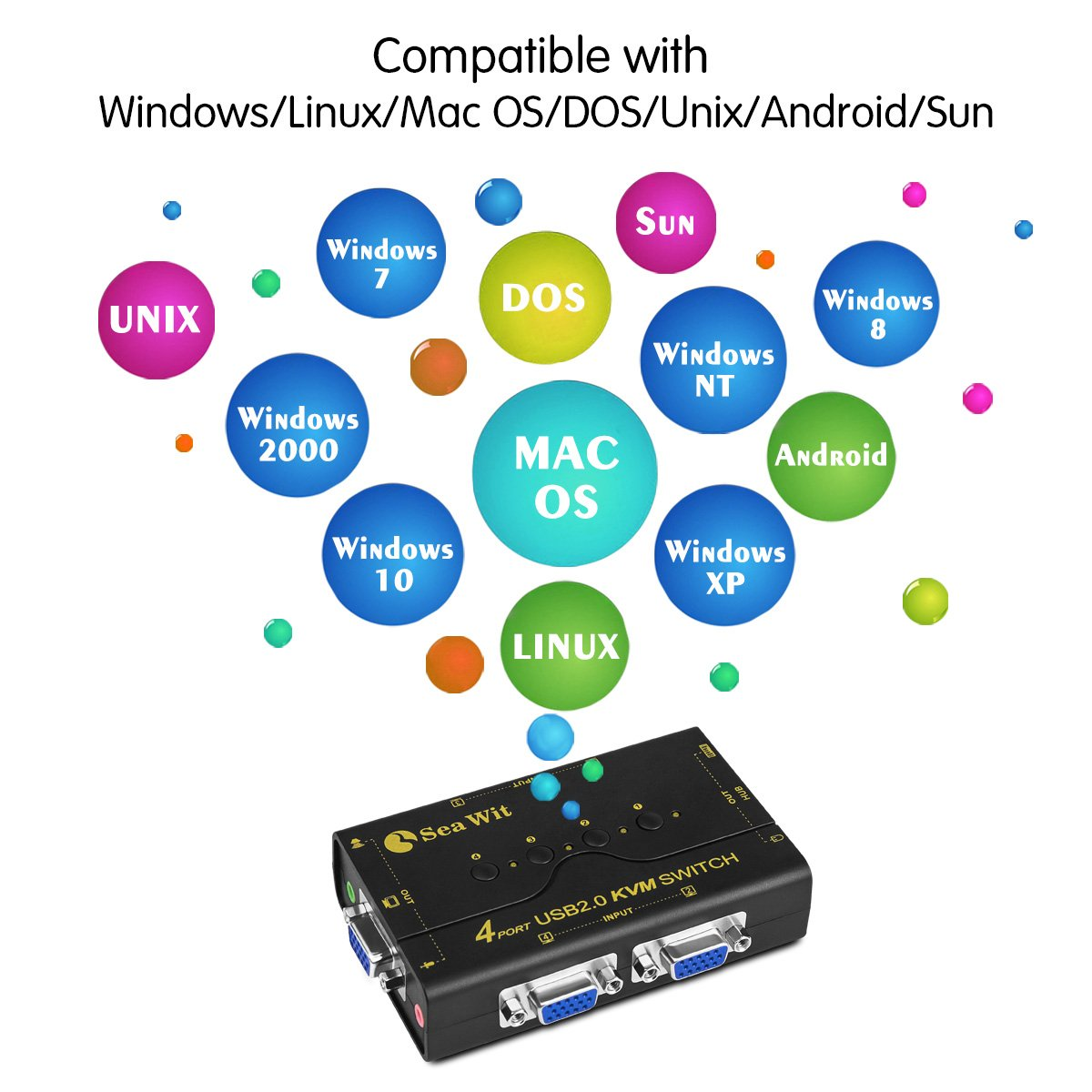 Sea Wit USB KVM Switch,4 Port VGA Video Switch Box with an Additional HUB for Sharing More USB Devices,Supports Audio and Mic 4 in 1 Out for Windows//Linux//Unix//Dos and MAC