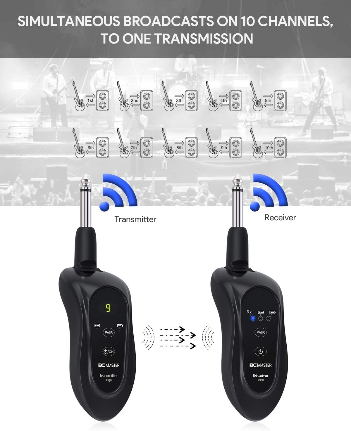 K380 UHF Guitar Wireless System Transmitter Receiver with Built-in Battery