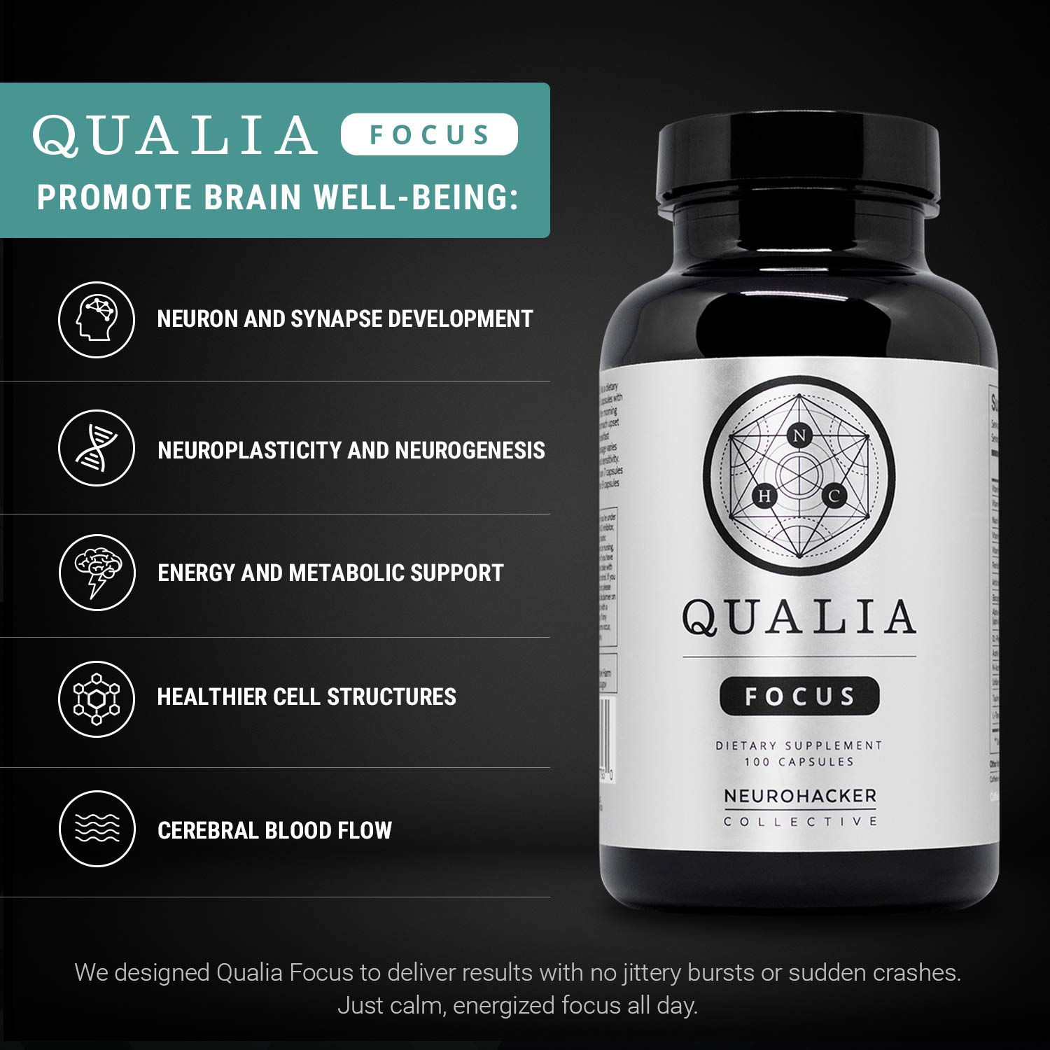 Qualia by Neurohacker Collective: The Most Comprehensive Nootropic Stack Designed to Increase Focus, Energy and Mental Performance by Neurohacker Collective (Image #2)