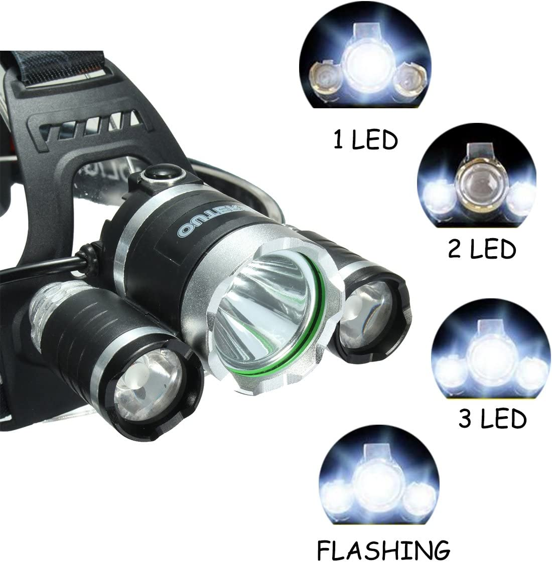 This is an image of the Outerdo headlamp with three LEDs.