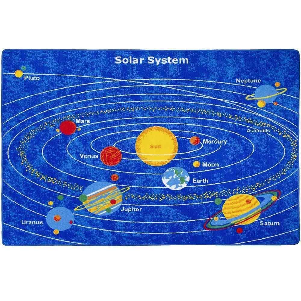 Blue rug with the labelled solar system.