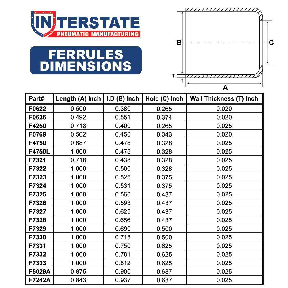 Interstate Pneumatics F7328-50 0.656 Inch ID x 1.0 Inch Ferrules 50//PK
