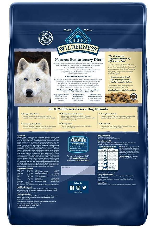 Azul Buffalo Wilderness Alta proteína seco Superior Comida para Perro: Amazon.es: Productos para mascotas