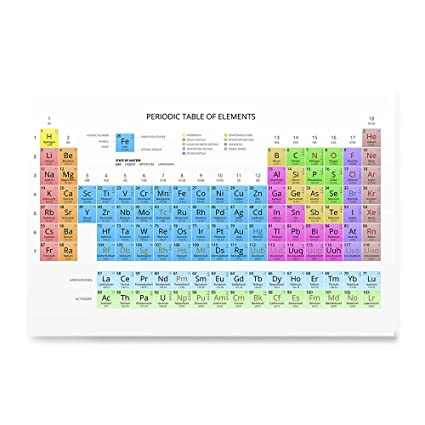 Amazon Periodic Table Of Elements Poster Poster Printing