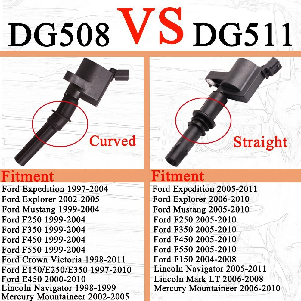Dwvo Ignition Coil Pack Of 8 For Ford Crown Victoria F 1988 150 Basic Wiring 4 9 300 Pickup Expedition Explorer Mustang Lincoln Mercury 46 L 54 V8 V10 Compatible