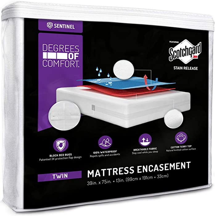 """Degrees of Comfort Zippered Twin Size Bed Bug Mattress Cover/Protector 