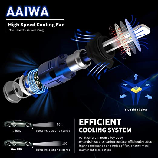 Amazon.com: AAIWA H7 LED Headlight Bulbs, Newest Korean CSP LED Chips 60W 7200LM 6000K Xenon White Extremely Bright All in One Conversion Kit 2PCS, ...