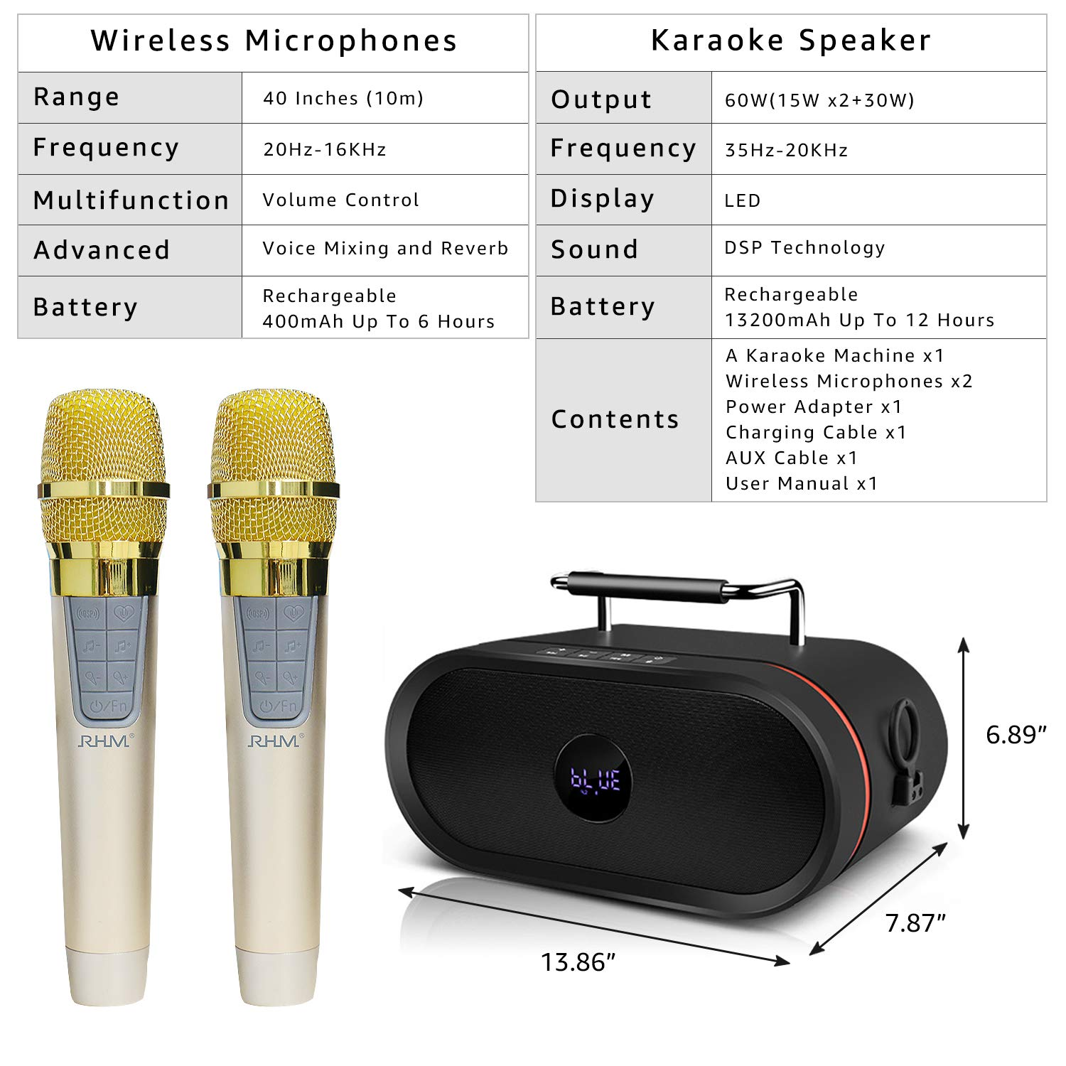 RHM Karaoke Machine for Kids&Adult,2 Wireless Microphones,Rechargeable Battery Speaker,Portable PA Speaker System with Bluetooth/AUX/USB/SD for Home,Party,Wedding,Picnic Outdoors&Indoors Activities by RHM (Image #2)