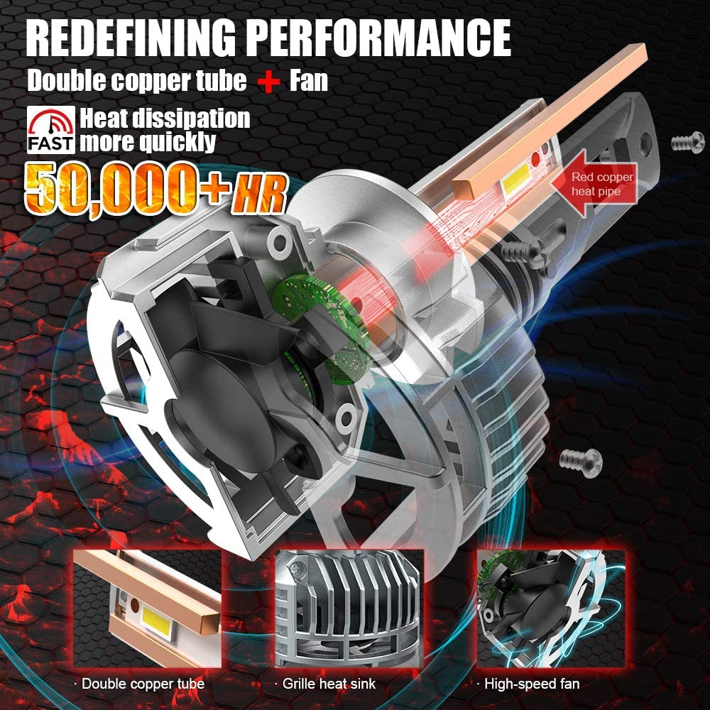 H7 LED Headlight Bulb w//Canbus Car Work Box 20000LM 130W 6500K Extremely Bright CSP Chips Conversion Kit Adjustable Beam