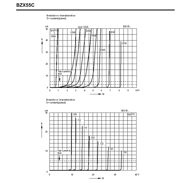 50PCS 0.5W Axial Lead Voltage Regulator Diode BZX55C3V6 1//2W 3.6V