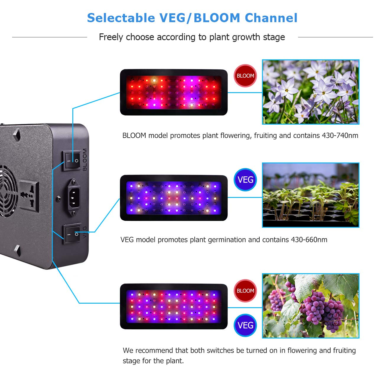 Golspark Indoor LED Grow Light, 600 Watt Full Spectrum Plant Light with Switch, IR&UV Growing Lamp Kits for Greenhouse Hydroponic Seedling Veg and Flower by Golspark (Image #3)