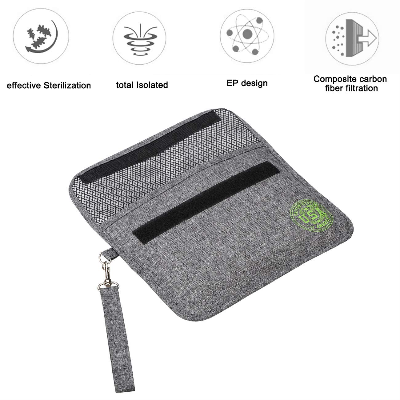 Smell Proof Bag 10 Inch x 7.5 Inch Portable Carbon Tissue Odor Proof Pouch - Sturdy and Modern Carbon Lined Stash Bag - Premium Quality Eco-Friendly Materials - Multiple Pockets - Waterproof Back