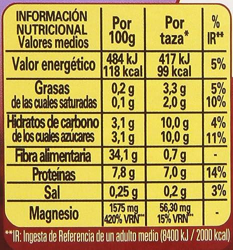 Nescafé Vitalissimo Descafeinado Café Soluble - 200 gr: Amazon.es: Alimentación y bebidas
