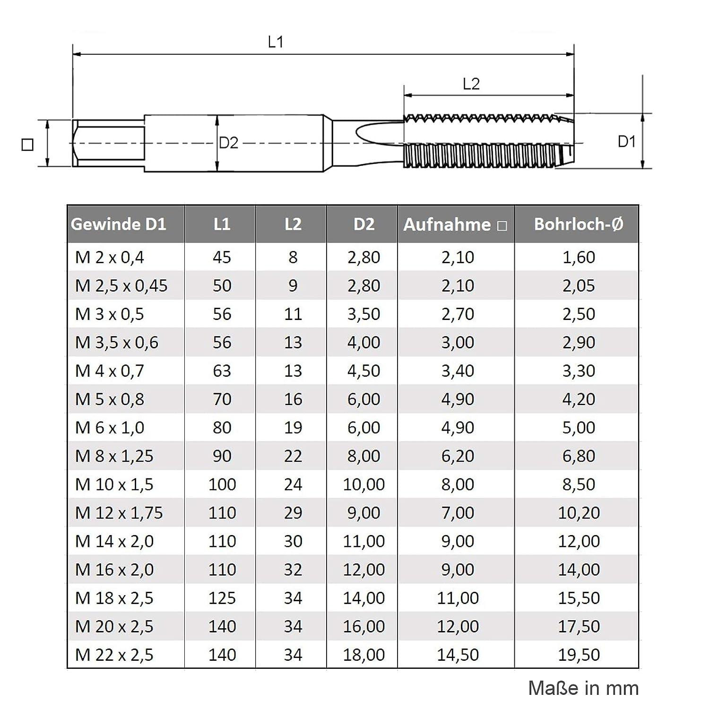 Gewindebohrer Gewindeschneider Einschnittgewindebohrer M2 HSS-TIN