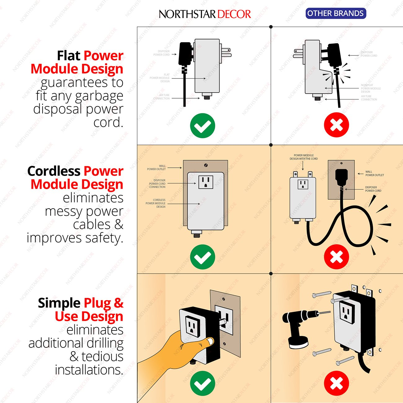 Single Outlet Garbage Disposal Raised Air Switch Kit Polished Northstar Wiring Diagram For Computer Compatible With Any Unit By Decor As010 R Pc
