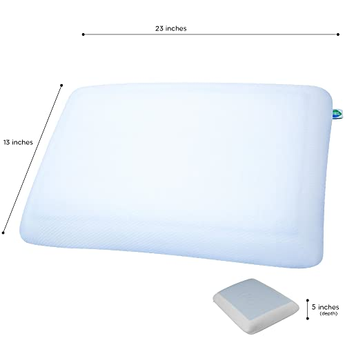 PharMeDoc Cooling Gel Memory Foam Pillow Review