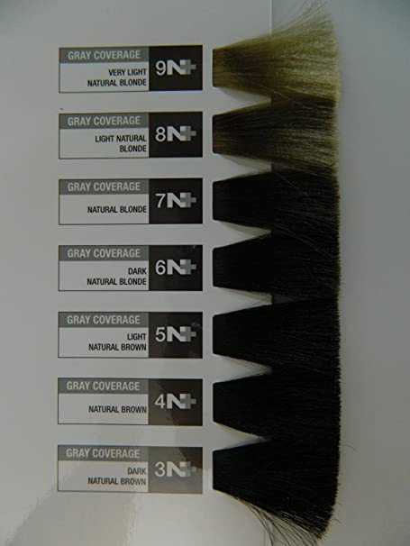 Paul Mitchell The Color Chart Ibovnathandedecker