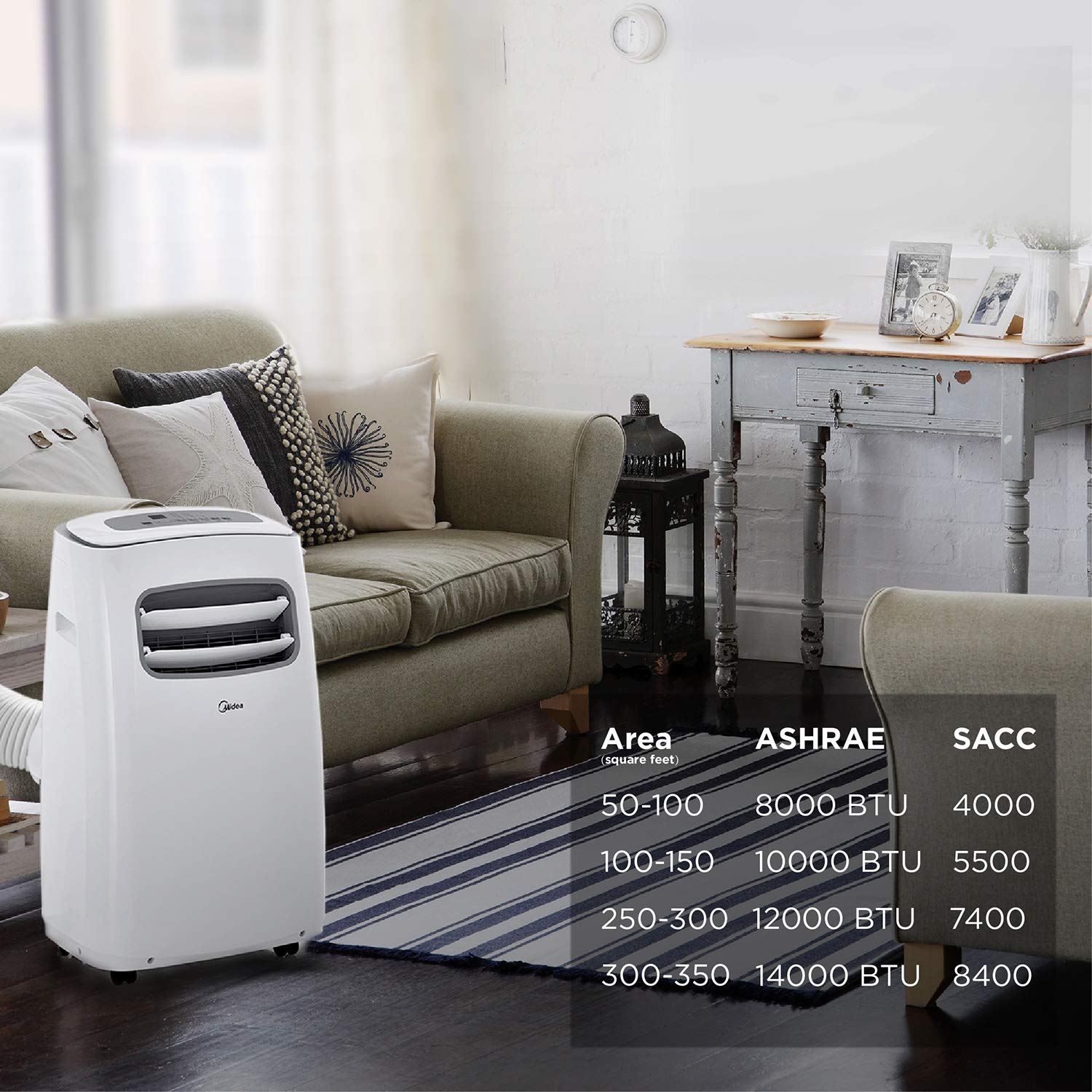 MIDEA Portable Air Conditioner 8000 BTU Easycool AC (Cooling, Dehumidifier and Fan Functions) for Rooms up to 100 Sq, ft. Standing Air Conditioning