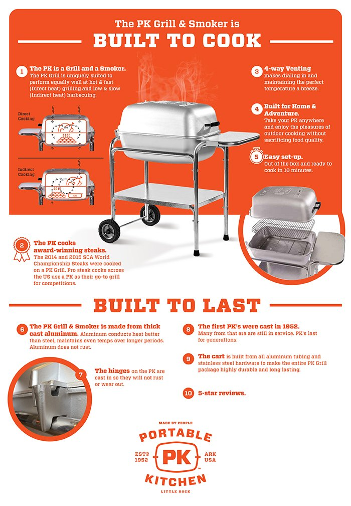 PK Grills The Original PK Grill & Smoker, Classic Silver (PK99740) by PK Grill (Image #4)