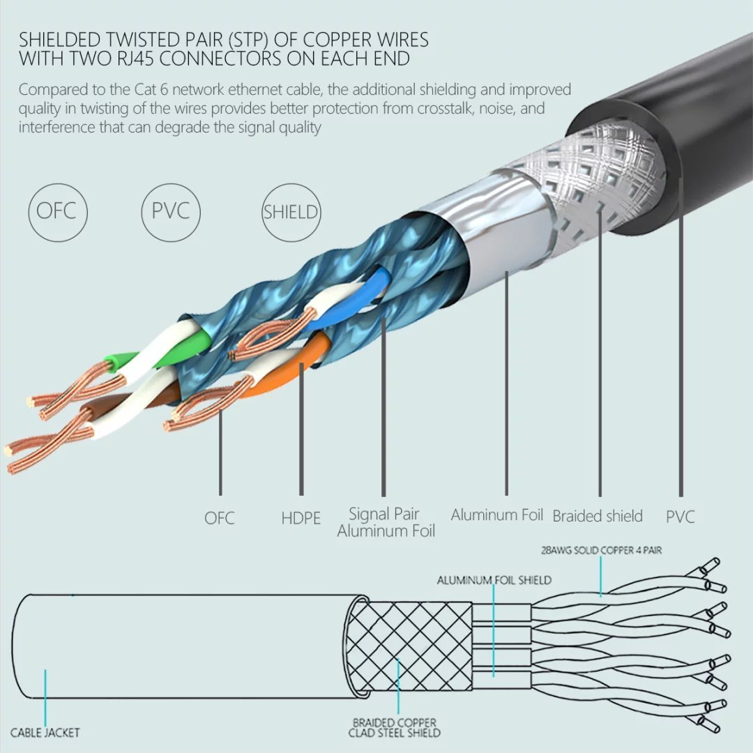 ethernet cable samzhe cat7 rj45 network cable 10 amazon