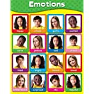 Carson Dellosa Emotions Chart (114055)