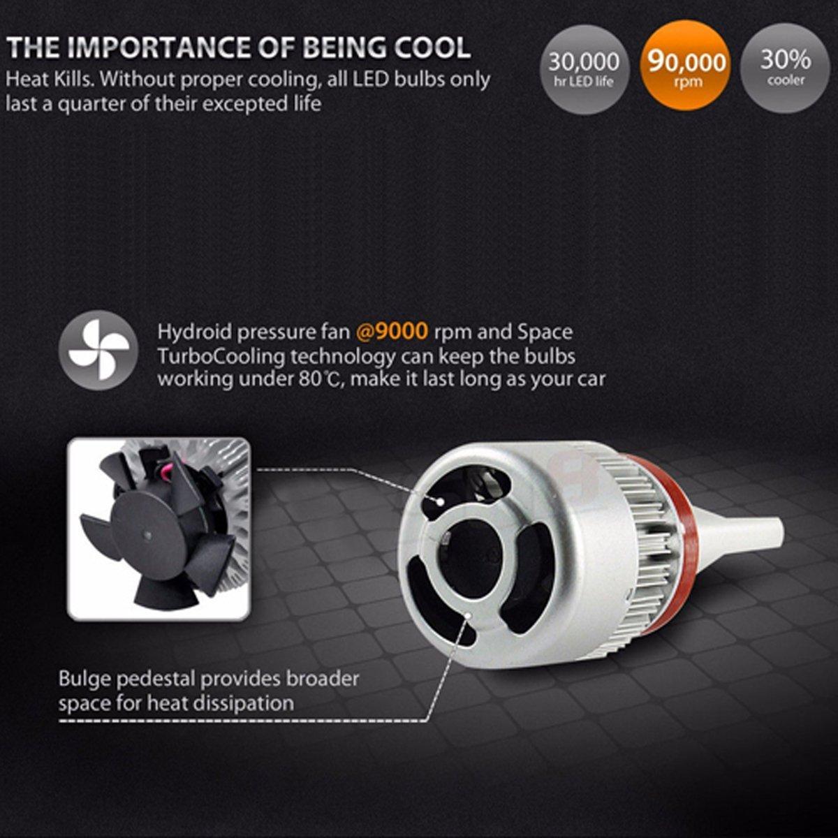Amazon.com: SHINA 9005/HB3/H10 LED Headlight Conversion Kit Car Beam Bulb Driving Lamp 6000K: Automotive
