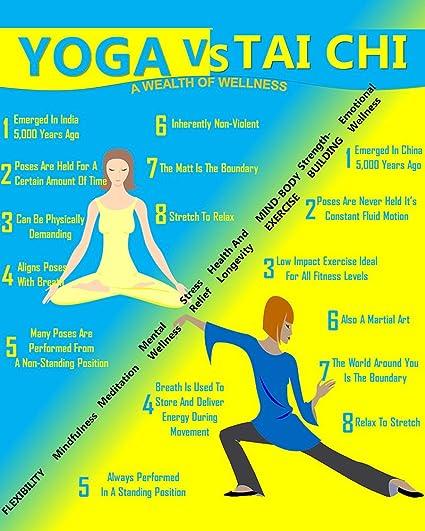Tai Chi Vs Yoga Poster Health Wellness Of Exercise Meditation