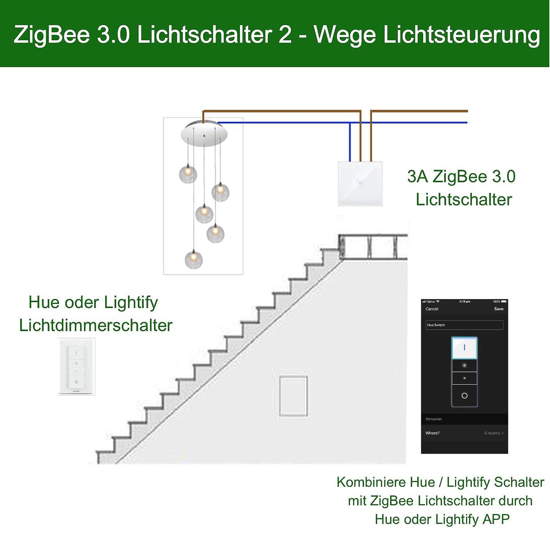 Interrupteur mural intelligent ZigBee pour un syst/ème compatible avec les concentrateurs Echo Plus et ZigBee Bridge pour le contr/ôle de l/éclairage normal avec Alexa