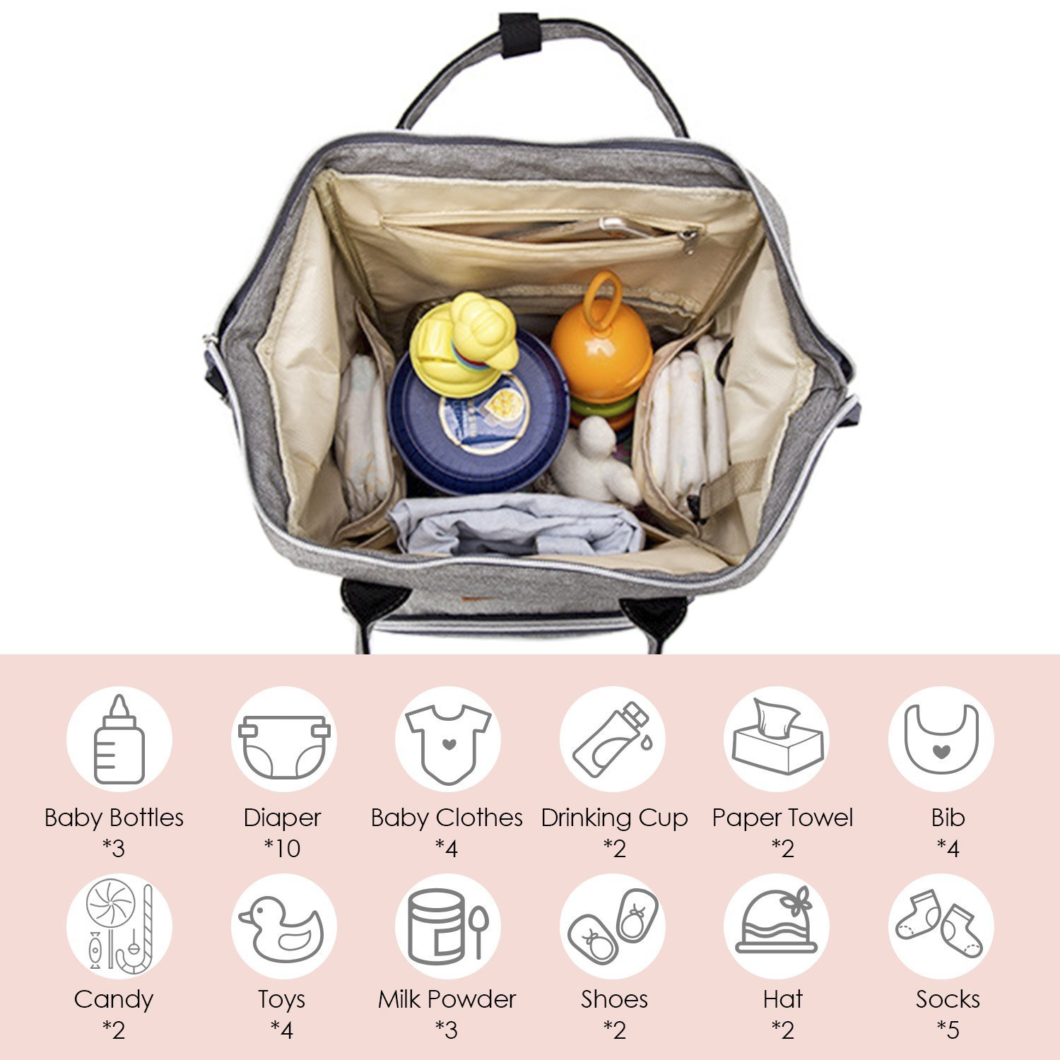 4defdbe23643 Amazon.com   Diaper Bag Wide Open Design Multi-Function Waterproof Travel  Backpack Nappy Baby Bags for Mom or Dad Unisex with USB Charging Port  Stroller ...