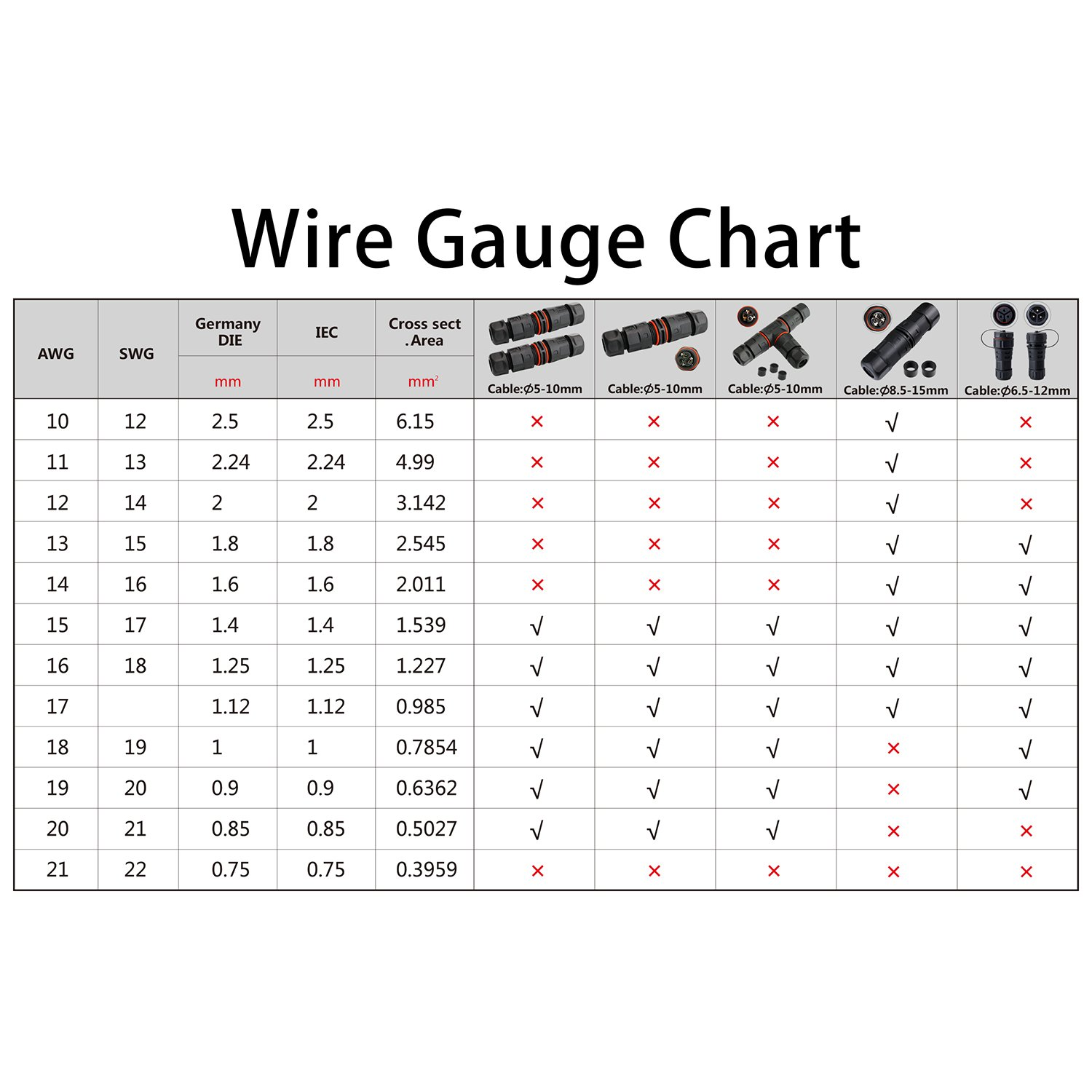 Fine wire gauge diameter chart gallery wiring diagram ideas awesome wire gauge chart mm photos wiring diagram ideas blogitia keyboard keysfo Image collections