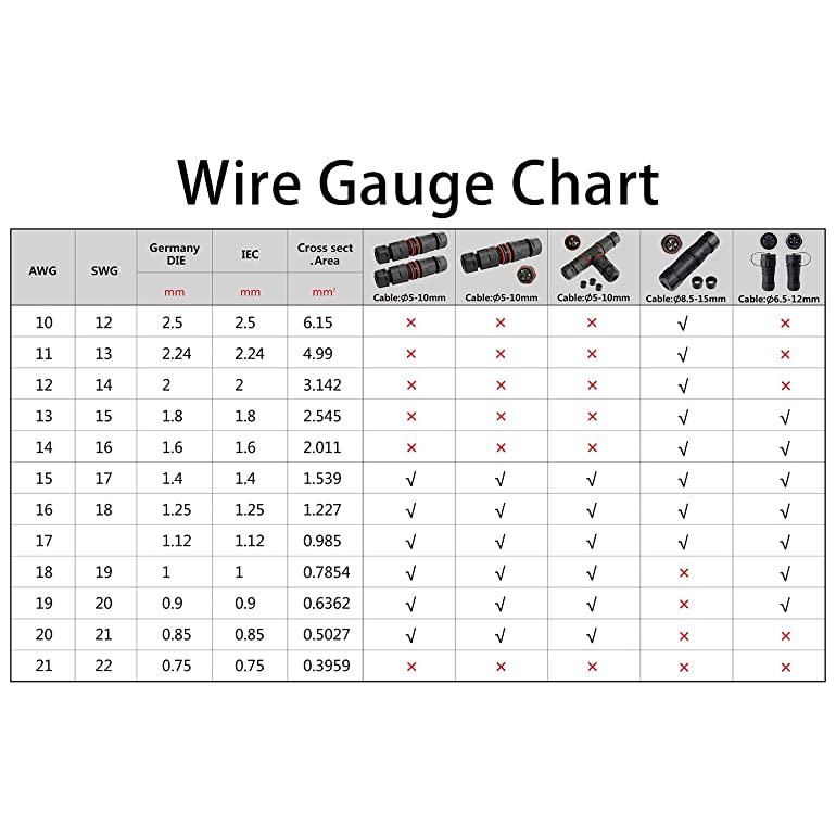 Fancy awg wire gauge chart images schematic diagram series circuit amazing awg wire size chart pdf gallery schematic diagram series keyboard keysfo Image collections