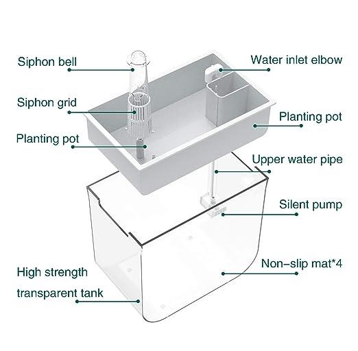 Amazon Joyfay Aquaponic Fish Tank Hydroponic Cleaning Tank