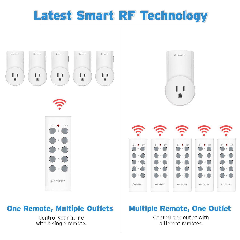 etekcity upgraded version wireless remote control plug electrical rh amazon com