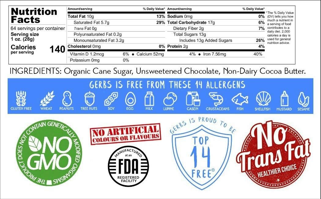 Chocolate oscuro, puntas, polvos, trozos de Gerbs – Top 10 ...