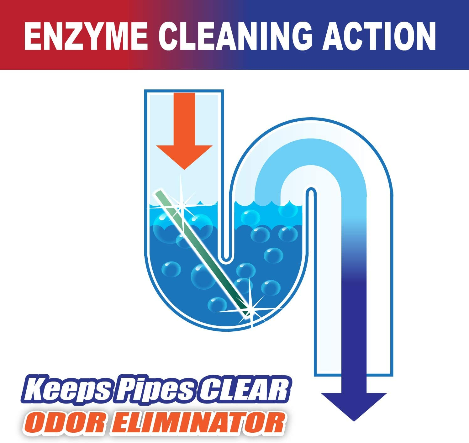 Orange Enzyme Formula to Eliminate Odors and Helps Prevent Clogged Drains Non-Toxic 48 Pack Septic Tank Safe SANI 360/° Sani Sticks Drain Cleaner and Deodorizer