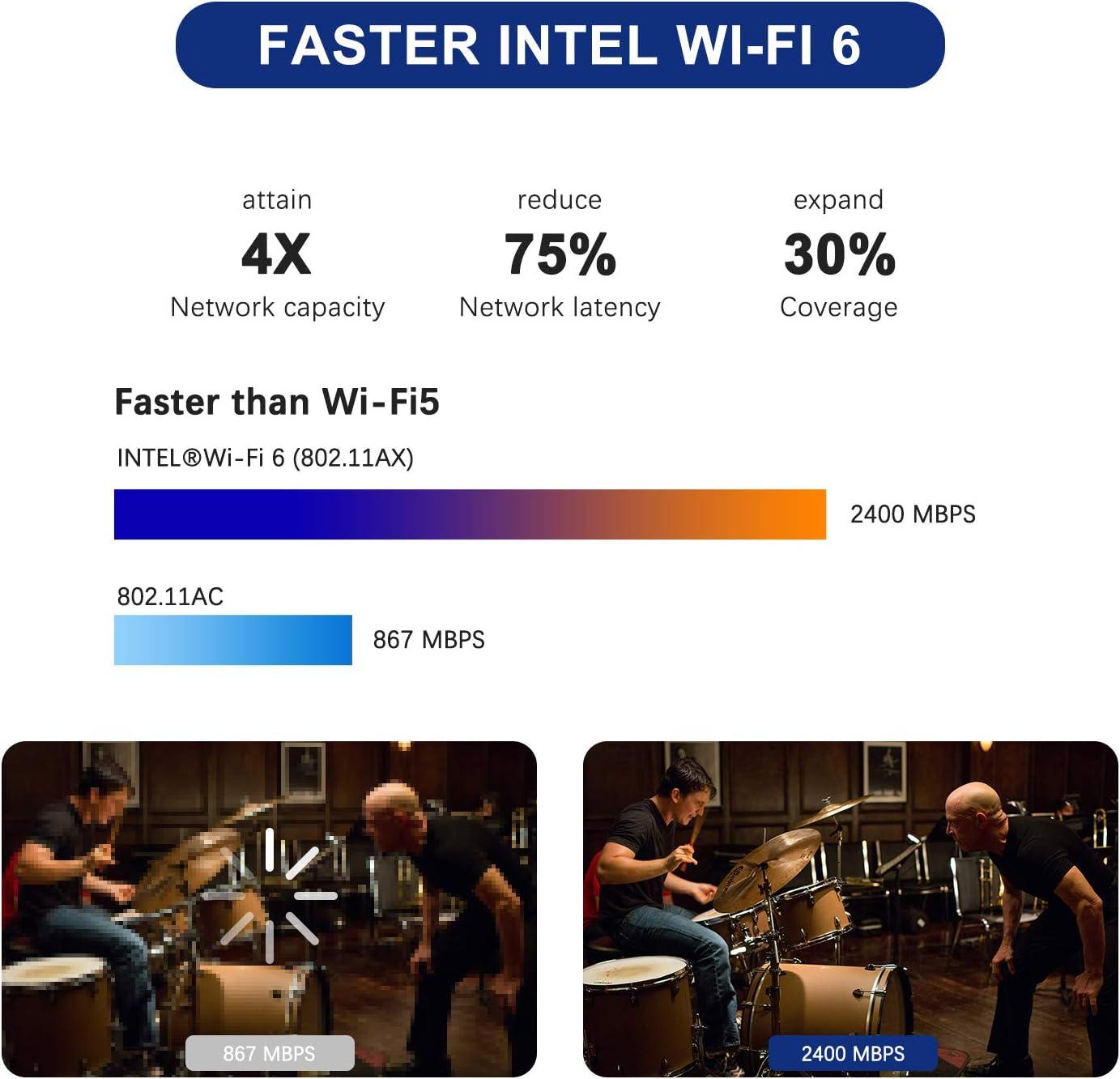 8 GB DDR4 256GB SATA SSD Radeon Vega 6 Graphics Mini Desktop Computer Support Intel/®Wi-Fi 6//Triple Output 4K@60 Hz//BT5.1 AMD Ryzen 3 3300U 4 Cores//4 Threads Processeur UM300 Windows 10 Mini PC