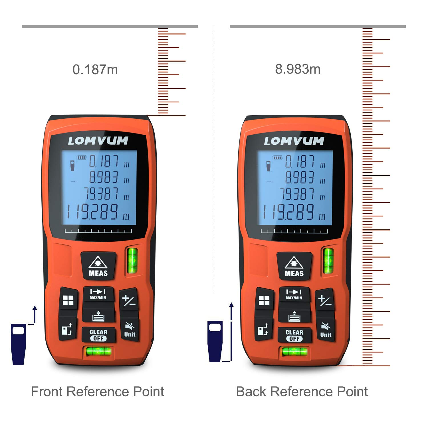 393ft Laser Measure - LOMVUM Laser Distance Measure with Mute Function Large LCD Backlight Display Measure Distance,Area and Volume,Pythagorean Mode Battery Included